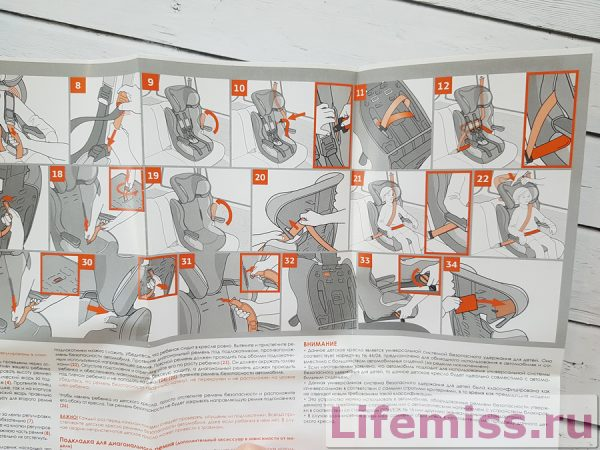 Автокресло Nania Imax SP LX инструкция